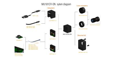 USB 3.1 Camera accessories