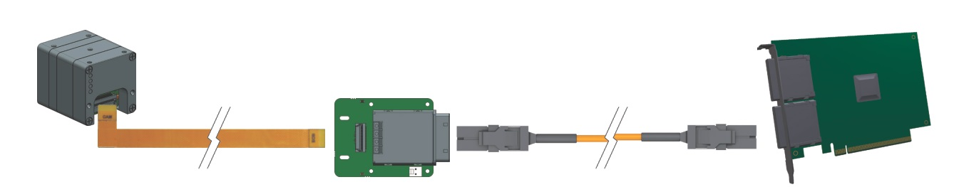 pcie camera adapter host cable interconnection