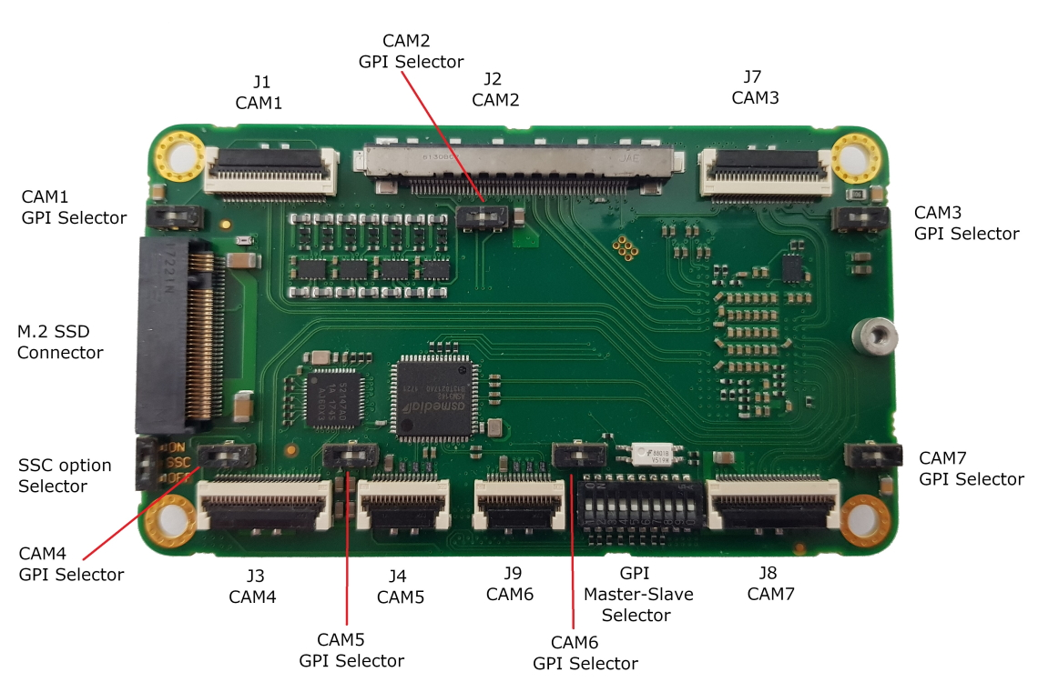 multi camera embedded carrier nvidia jetson tx2 board.jpg