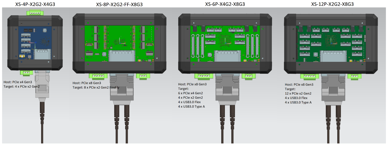 XIMEA - Switches for Multi camera connections