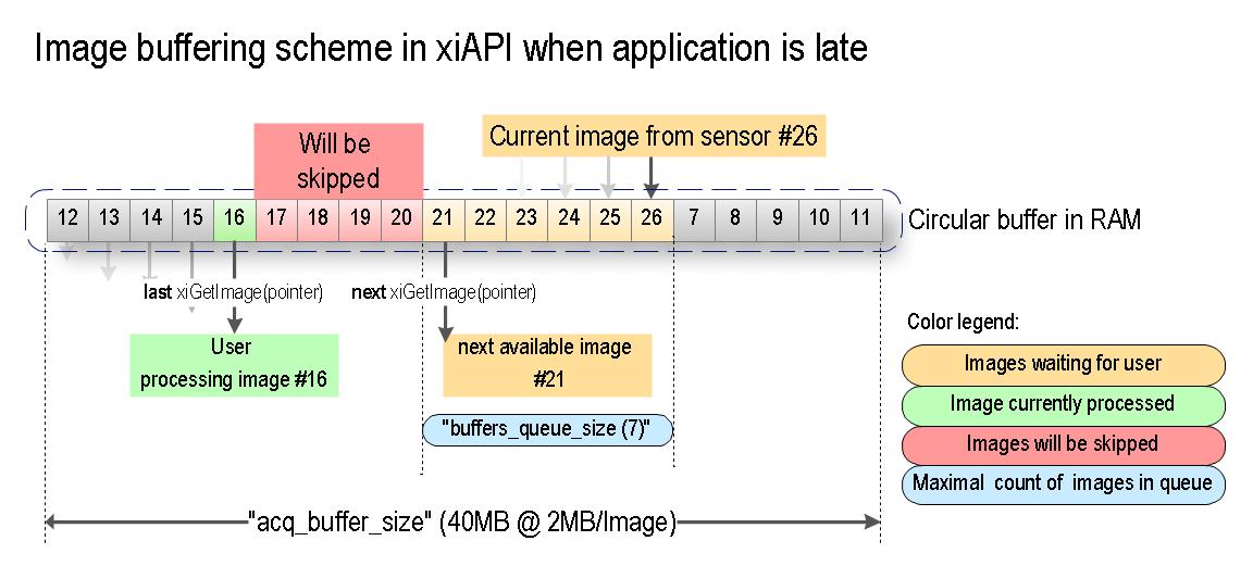 XiApi Manual - APIs - ximea support