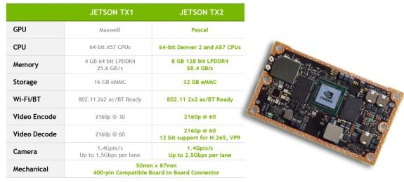 Jetson Image Processing - APIs - ximea support