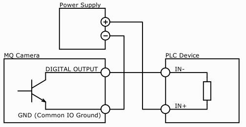 digital output wiring usb3 ximea support wiring diagram for digital ammeter connecting digital output to a npn compatible plc device input¶