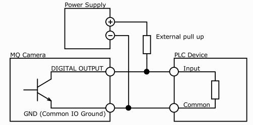 Digital Output Wiring - Usb3